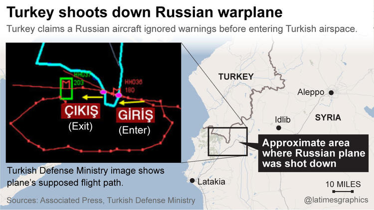 la-fg-g-turkey-shoots-down-russian-plane-20151124