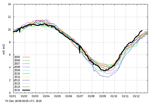 icecover_current 2012
