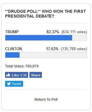 trump-clinton-debate-poll_drudge
