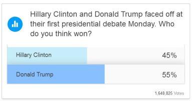 trump-clinton-debate-poll_time