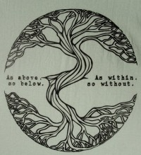 as above so below so within so without